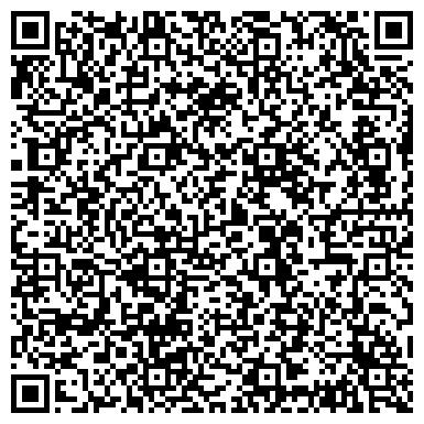 QR-код с контактной информацией организации интернет-магазин женской одежды «ShopGid»