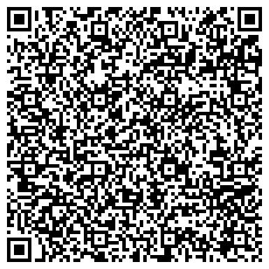 QR-код с контактной информацией организации ИП Оборудование для пищевой промышленности