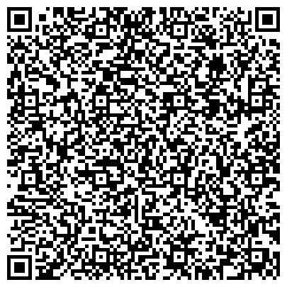 QR-код с контактной информацией организации «СВИТ САУН» «СВІТ САУН» Ателье каминов и саун