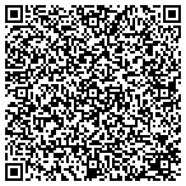 QR-код с контактной информацией организации Субъект предпринимательской деятельности Pariki Nikolaev
