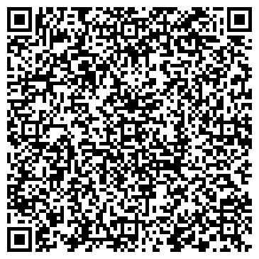 QR-код с контактной информацией организации Ромилс-Груп (Romils Group ), ООО