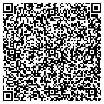 QR-код с контактной информацией организации МВКТ, Компания