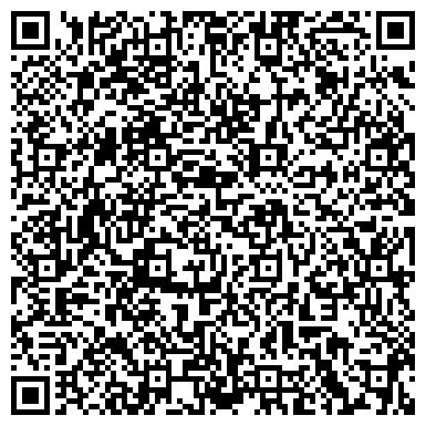 QR-код с контактной информацией организации Все для саун и отеля, ЧП