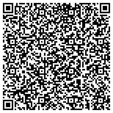 QR-код с контактной информацией организации Филатов Денис Николаевич, СПД