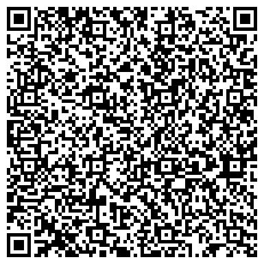 QR-код с контактной информацией организации ДНЕПР ЭЛЕКТРОСИЛА, ООО