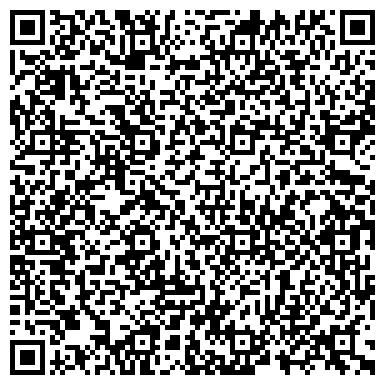 QR-код с контактной информацией организации ДиоНИС, Производственная группа