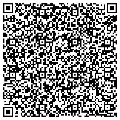 QR-код с контактной информацией организации ПАО «Одесский завод по выпуску кузнечно-прессовых автоматов» (ПАО ОЗКПА)