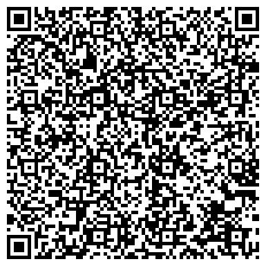 QR-код с контактной информацией организации ТОО ГЕРАТ-ПВ