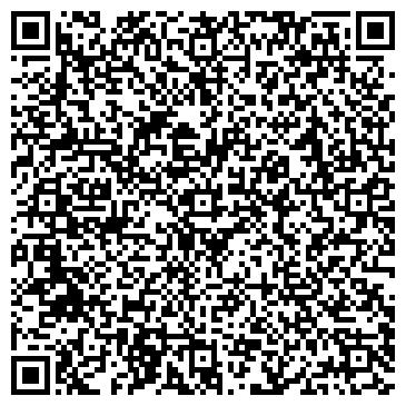 QR-код с контактной информацией организации Частное предприятие ЧП «Полтавапромоборудование»