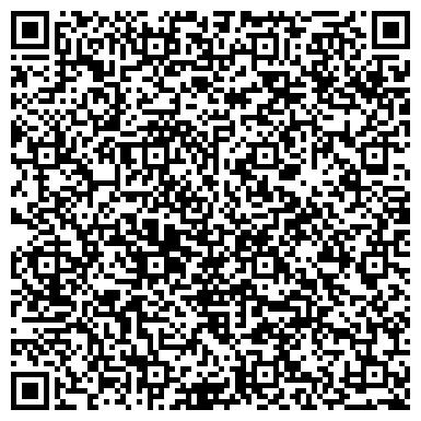 QR-код с контактной информацией организации Энерго, Харцызский кабельный завод