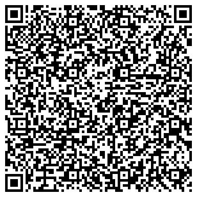 QR-код с контактной информацией организации Резонанс Днепр, ООО