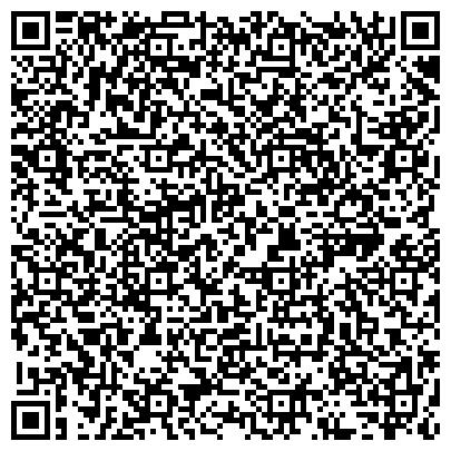 QR-код с контактной информацией организации Будицкая Ю.А., СПД (Прованс укрсетка)
