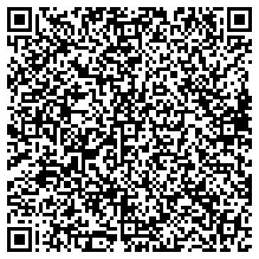 QR-код с контактной информацией организации Техноимпекс, ЧП