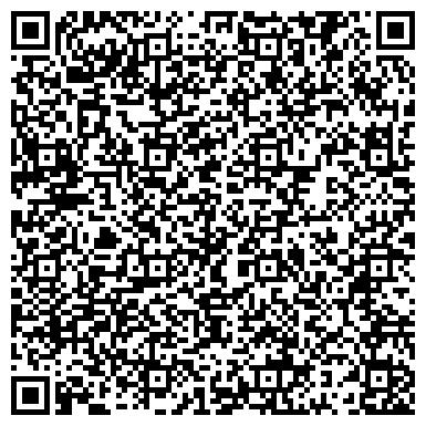 QR-код с контактной информацией организации Центр Трубопроводной Арматуры, ЧП
