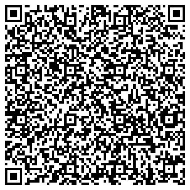 QR-код с контактной информацией организации Русалов А.С., ЧП (Херсон Профит Трейд)
