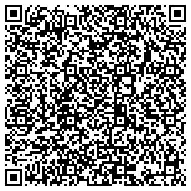 QR-код с контактной информацией организации Антекс-автоматика, ООО НПП
