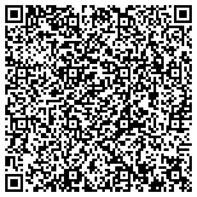 QR-код с контактной информацией организации Полимертепло-Харьков, ООО