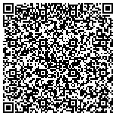 QR-код с контактной информацией организации Днепропроект НПФ, ООО