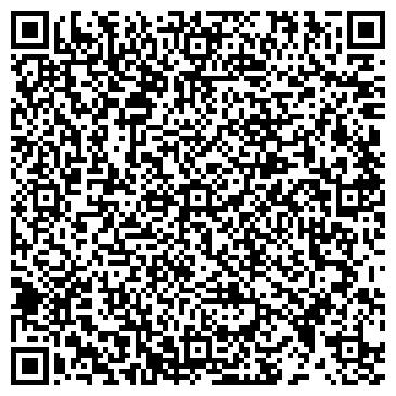 QR-код с контактной информацией организации Электроизолит, СПД