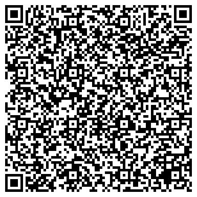 QR-код с контактной информацией организации Горус, Корпорация