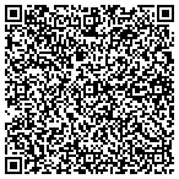 QR-код с контактной информацией организации Авраменко, СПД