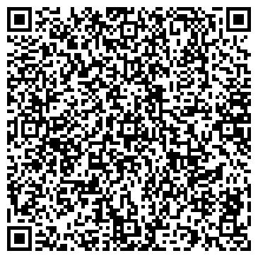 QR-код с контактной информацией организации Техметприбор, ЧП
