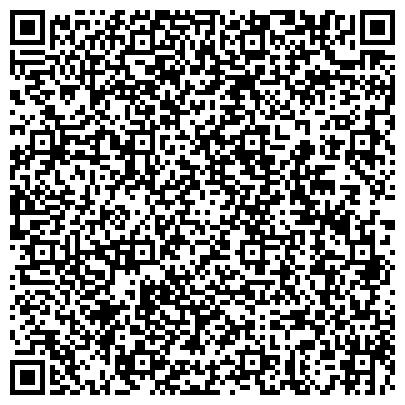 QR-код с контактной информацией организации Индустриальная Торговая Компания Сервис, ООО