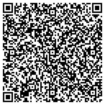 QR-код с контактной информацией организации Астро юг, ООО
