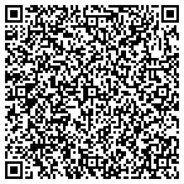QR-код с контактной информацией организации Актинид, ЧП