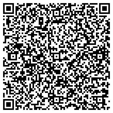 QR-код с контактной информацией организации Юпитер НПП, ЧП