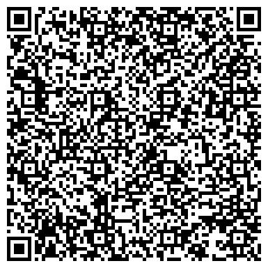 QR-код с контактной информацией организации Малинин К.Ю., ЧП