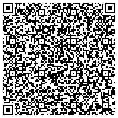 QR-код с контактной информацией организации Добреля, ЧП (Уютно в МасанСити)