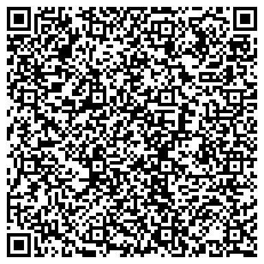 QR-код с контактной информацией организации Мегапрофиль, ЧП (Megaprofil)