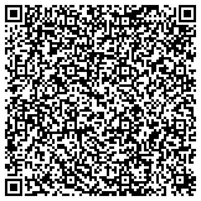 QR-код с контактной информацией организации Металлоиндустрия Плюс, ООО