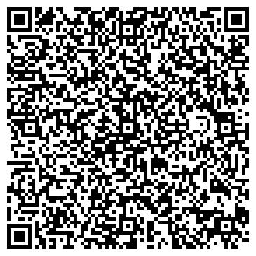 QR-код с контактной информацией организации Юпитер КП, ЧП
