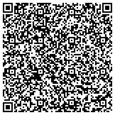 QR-код с контактной информацией организации Компания Приват Сервис, ООО