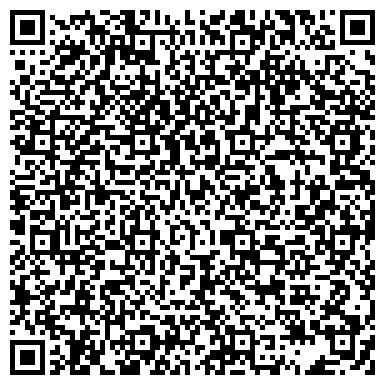 QR-код с контактной информацией организации Биттехзапчасть ПТП, ООО