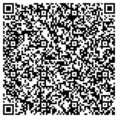 QR-код с контактной информацией организации НеодиМагнит, ЧП (NeodiMagnit)
