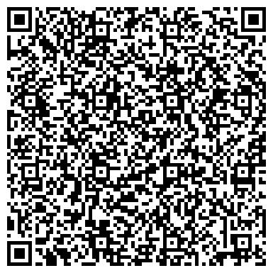 QR-код с контактной информацией организации НПП Энергоспецмонтаж, ООО