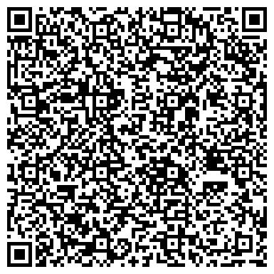 QR-код с контактной информацией организации БудМеталПласт, ООО