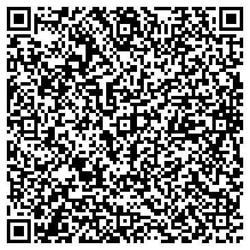 QR-код с контактной информацией организации ОМК-Групп, ООО