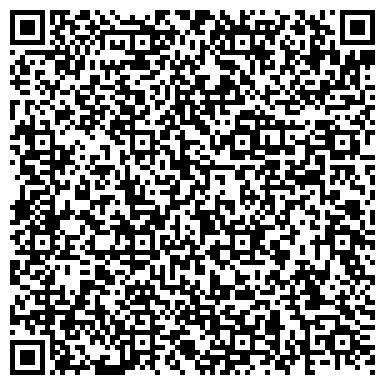 QR-код с контактной информацией организации НПП Укрпромтехнология, ООО