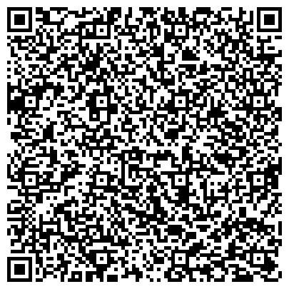 QR-код с контактной информацией организации Инно-Днепр НПКО, Компания