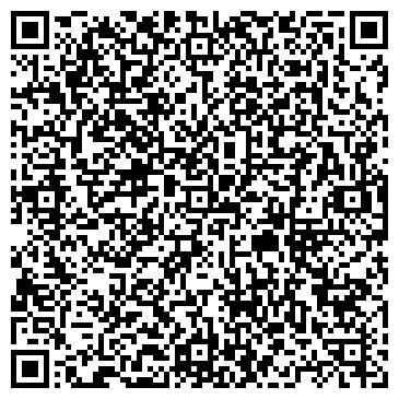 QR-код с контактной информацией организации МЕГАТРЕЙД 2006, ООО