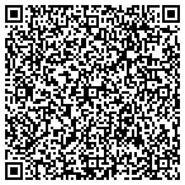 QR-код с контактной информацией организации Нефедов, ЧП