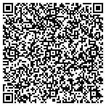 QR-код с контактной информацией организации Принтмастергроупп, ИП