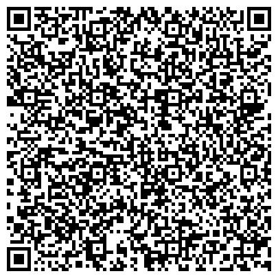 QR-код с контактной информацией организации Nortex Steel (Нортекс Стеел), ТОО