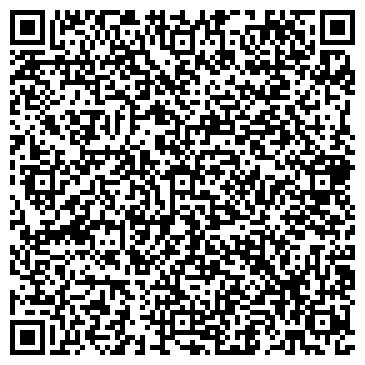 QR-код с контактной информацией организации ИП Перевозчиков
