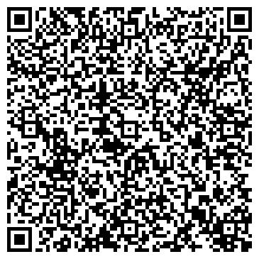 QR-код с контактной информацией организации Другая ИП ДЮСЕНОВА С.М.