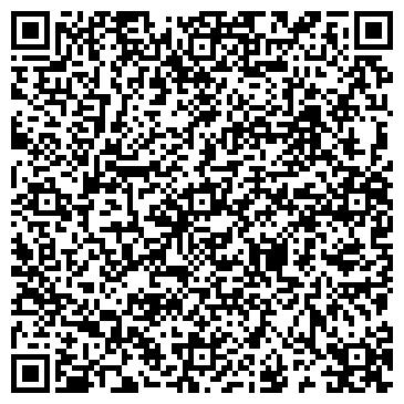QR-код с контактной информацией организации Другая МеталлПромЭнерго